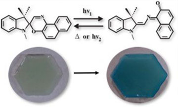 Material Science Research   Color changing tissue